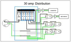 is 50 amp power better than 30    forest river forums
