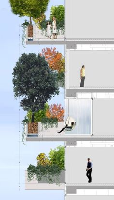 Bosco Verticale,Section