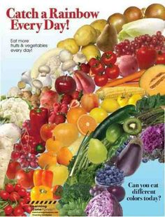 Do you eat the rainbow everyday?