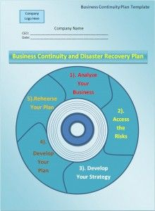 Business continuity plan management template with sle business business continuity plan management template with sle business continuity templates 28 images business business continuity pinterest business cheaphphosting Gallery