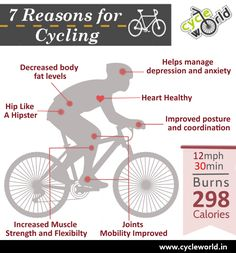 Riding will help you lose weight, recover from injury, and become more intelligent — and that's just for the start. Here are cycling's health benefits. Cycling For Beginners, Cycling Tips, Cycling Workout, Road Cycling, Road Bike, Kids Cycle, Mountain Biking Women, Bike Life, Health Benefits