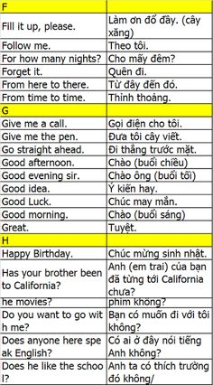 1000 Cụm Từ Thông Dụng Nhất Trong Tiếng Anh - Tiếng Anh Hay Learn English Words, English Phrases, English Idioms, English Vocabulary, English Grammar, Sms Language, English Language Learning, Learn A New Language, English To Vietnamese