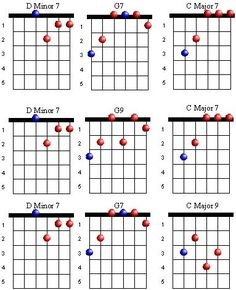 lessons for guitar