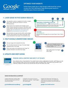 Aide mémoire SEO de Google http://erdelcroix.tumblr.com/post/46610198006/aide-memoire-seo-de-google-via-official-google-seo