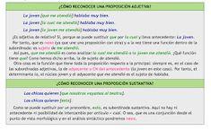 Ya no me aburro en clase de Lengua: ANÁLISIS SINTÁCTICO Third, Learning Activities