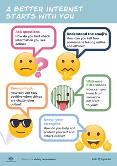 Διαδίκτυο γνωριμίες με email συμβουλές