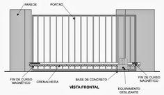 3 passos: Como instalar um portão deslizante - Inove Certo   Blog