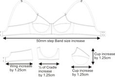 How To Make A Bra 1 (free article) | Foundations Revealed
