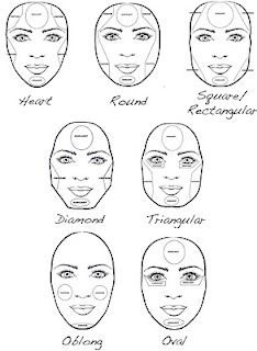 Contouring and highlighting for different face shapes.  Learn your face shape so…