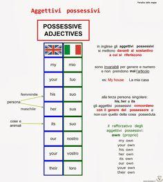 Paradiso delle mappe: Aggettivi possessivi in inglese
