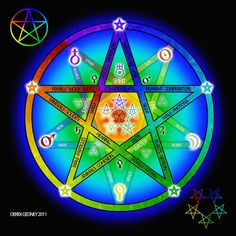 SacredLife Mandalas | Astro-Theological Alchemical Frequency Space-Time Energy Charts