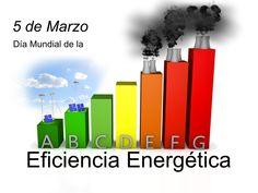 El Día Mundial de la Eficiencia Energética es una jornada pensada para reflexionar sobre el uso responsable de la energía y el derroche energético. El 5 de marzo de 1998 en Austria se celebró la primera Conferencia Internacional de Eficiencia Energética, desde entonces se celebra esta efe...