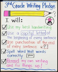 This writing anchor chart is perfect for reminding students of writing expectations and non-negotiables. #thirdgradewriting #writingworkshop
