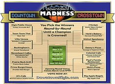 View the brackets and check out the Final Four signature dishes in Downtown Madness 2012: Downtown vs. Crosstown on Flickr.