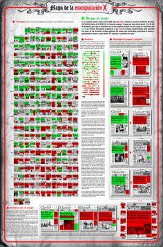 Mapa de la manipulación de Clarín