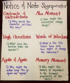 six signposts of reading - Google Search