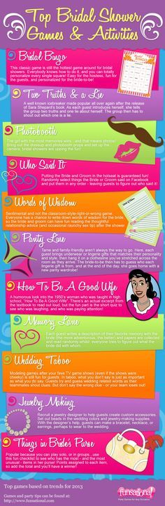 How to Have Fun with the Girls The shower will be a great time to connect with all your best friends, so make the best out of it. Let loose and get silly with these game ideas from Funsational.