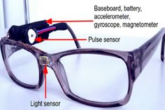 3D Printed Smart Eyeglasses May Be Able to Count Your Calories for You  http://qoo.ly/a5da6/0