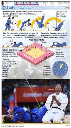 Colombia ha sido protagonista en #Judo durante los Juegos Olímpicos #Río2016. ¿Cómo entender esta disciplina? Se lo contamos en la siguiente infografía.