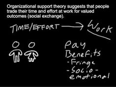 Employee Motivation: Social Exchange and Organizational Support Theory - YouTube