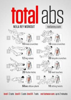 Total Abs Workout 2014 - Not sure which exercise targets which muscle? Here's a nice visual guide to help put together a workout that targets your abs and obliques. Total Abs, Total Ab Workout, Middle Ab Workout, Intense Ab Workout, Complete Ab Workout, 15 Minute Ab Workout, Neila Rey Workout, Sixpack Workout, Workout Guide