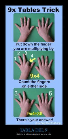 Cómo he podido vivir mi infancia sin este truco!?!?!