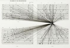 Morton Feldman graphic score for In Search of an Orchestration.   Bet this sounds good...
