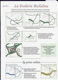 Victoria - Handmade Creations: Οδηγίες για κοφτά κεντήματα
