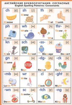 Картинки по запросу spelling patterns in english