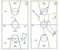 VIVE EL BASKET CON EDUARDO BURGOS: Trap y rotación de dos posiciones básicas de la de...