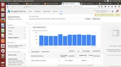 how to get insane traffic to your blog or website for free. Guys, I have the unique method which you can directly use for free. I haven't seen this method being described by any tech guru or affiliate marketing guru. I am also not the guru or expert in this field, but guys I'm lucky that I've been able to understand and apply this method. So, I am going to share with you this incredible method to get insane traffic to website or blog for free.