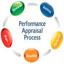 Resultado de imagen de employee performance appraisal