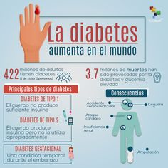 ossn verdadera tarjeta diabetes