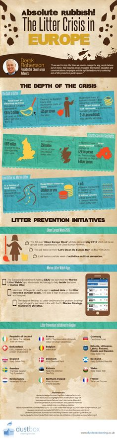 We need to create awareness of the litter problem everywhere!  Pass it on, please!  And please put your litter in a proper receptacle.  Thank you! #litter #anti-litter #infographic