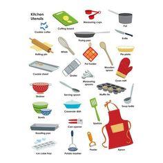kitchenvocabulary - Buscar con Google