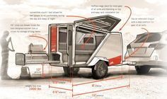 Truckless travel trailers 5 lightweight campers you can pull with a car - RecPro Tiny Camper, Rv Campers, Camper Trailers, Small Campers, Travel Trailers, Teardrop Caravan, Teardrop Trailer, Teardrop Campers, Expedition Trailer
