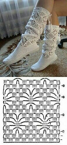 Crochet accessories 549017010824147251 - New Crochet Slippers Boots Ideas Source by Crochet Motifs, Crochet Chart, Love Crochet, Diy Crochet, Crochet Stitches, Crochet Slipper Boots, Crochet Slippers, Knitting Patterns, Crochet Patterns