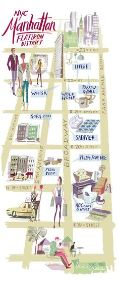 Nik Neves - House Beautiful map of best design shops in Manhattan