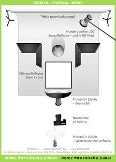 Studio Lighting Setup Diagram - Author Headshot.
