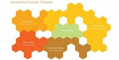 honey bee exhibition - Google 검색
