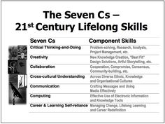 The 7Cs of The 21st Century Lifelong Learning Skills ~ Educational Technology and Mobile Learning