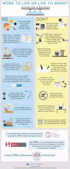 Fed Up With Procrastination? You Can Beat It! Infographics