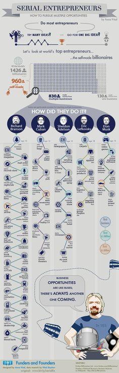 Wild n Crazy entrepreneurs - infographic