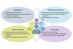 ohjeet-organisaation-toimijoille-kuva