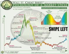 See how the good old faithful Wall Street cheat sheet stands against Bitcoin. When I said this was predictable and that it was likely to respect patterns that have stood the tests of time I wasnt joking! #bitcoin . . . #trading #entrepreneur #entrepreneurs #howmoneyworks #breakfree #getoutsideyourcomfortzone #entrepreneurlife #entrepreneurship #positivethinking #positivity #successquotes #success #forex #startups #fxtrader #trader #forex #markets #financialfreedom #dontworkformoney…