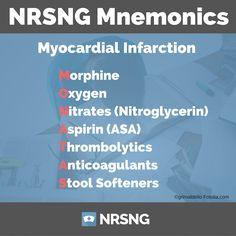 Nursing Mnemonics Podcast Ep56 Myocardial Infarction (MONATAS) https://www.nrsng.com/ep56-myocardial-infarction/?utm_campaign=coschedule&utm_source=pinterest&utm_medium=NRSNG&utm_content=Ep56%20Myocardial%20Infarction%20%28MONATAS%29
