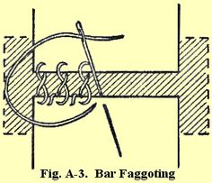 Bar Faggoting Stitch 3 of 3 - lots of instructions and different examples