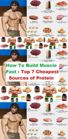 Find out below How To Build Muscle Fast on A Budget: Top 7 Cheapest Sources of Protein. Especially when learning how to build muscle fast, one of the most important aspects that should be taken care of is formulating the right nu Muscle Gain Diet, Muscle Nutrition, Muscle Food, Muscle Fitness, Fitness Nutrition, Muscle Protein, Bodybuilding Nutrition, Bodybuilding Workouts, Bodybuilding Supplements