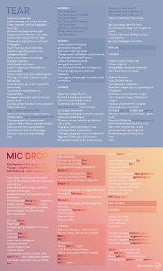 Liste des chansons et fanchants pour la tournée Speak Yourself Bts Song Lyrics, Bts Lyrics Quotes, Bts Qoutes, Bts Album List, Album Bts, Foto Bts, Bts Photo, K Pop, Bts Wallpaper Lyrics