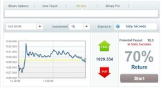 http://www.theboir.com/binary-options-brokers-reviews/rboptions-review/ Rboptions Rboptions.com is the leading binary options site that offers traders some of the highest returns on investment in the world. Rboptions's sophisticated and highly